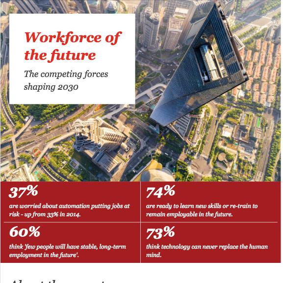 PWC Workforce of Future