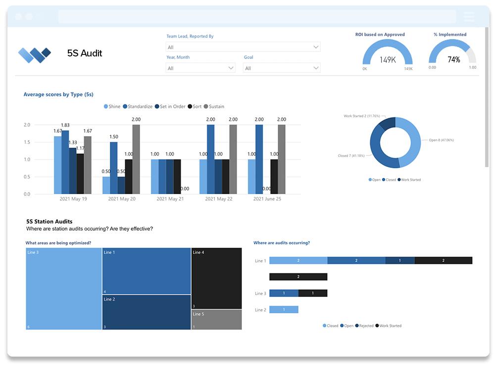 5S-audit-report