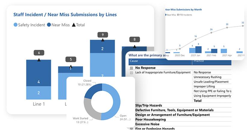 Power-BI-KPI-Data-visualization
