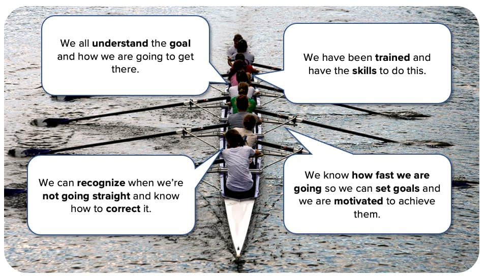 autonomous-operations---the-rowing-team